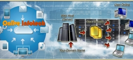 Boost Your Hosting Service and Generate Traffic on that